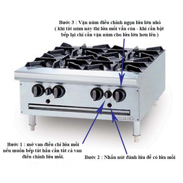 cách vận hành bếp âu 4 họng