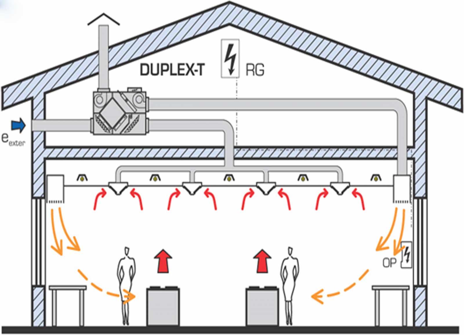 Giải pháp hút khói khu bếp công nghiệp