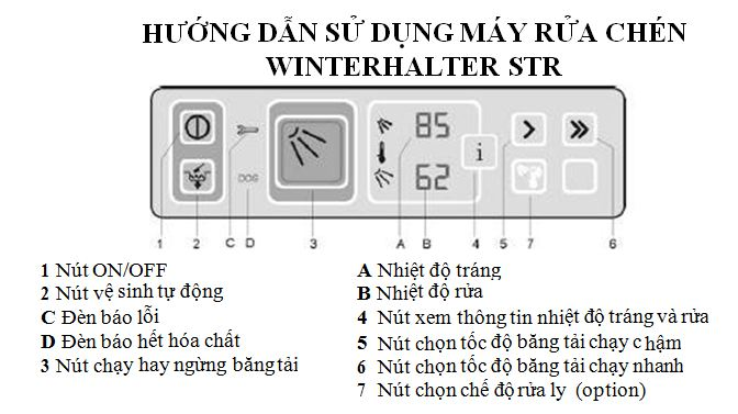 máy rửa chén winterhalter str tốt nhất