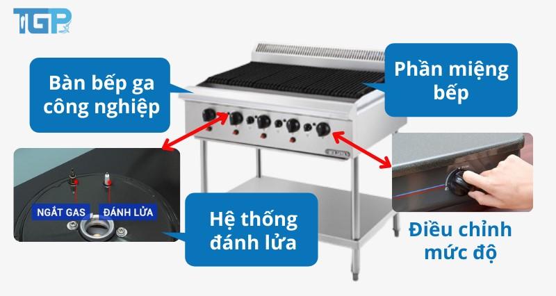 Cấu tạo của bếp nướng gas công nghiệp