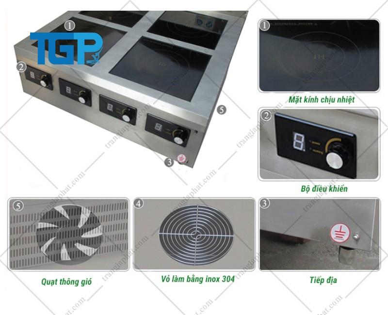 Cấu tạo và nguyên tắc hoạt động của bếp điện từ công nghiệp